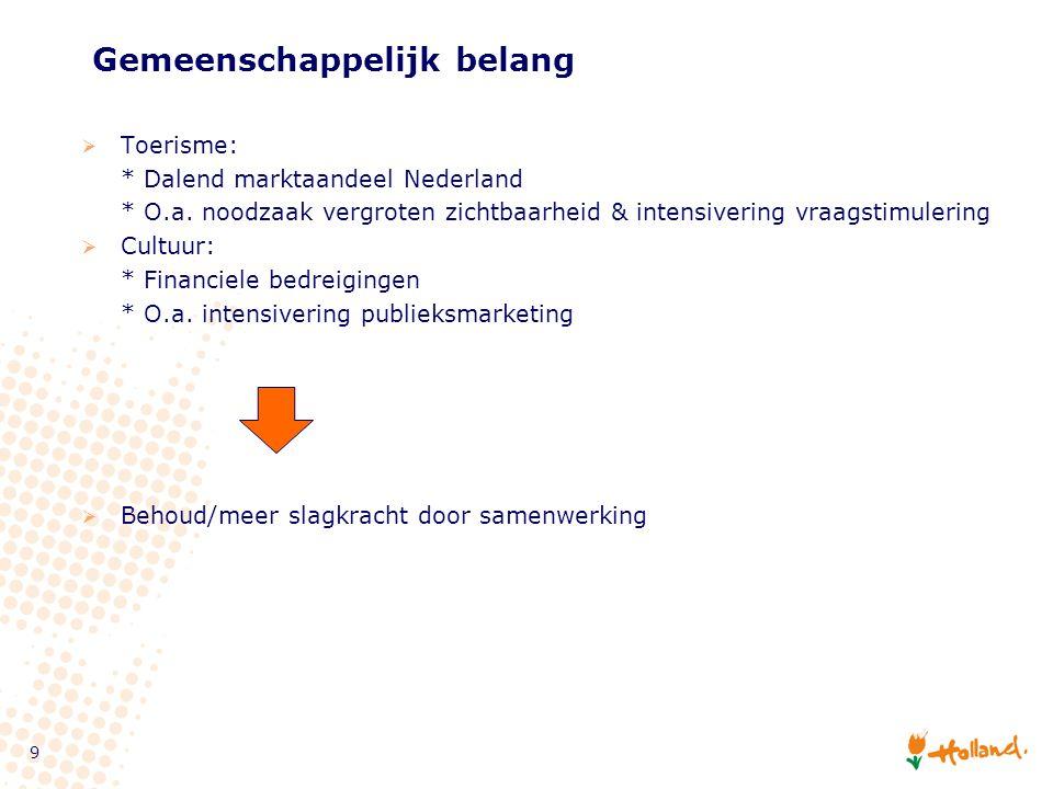 9 Gemeenschappelijk belang  Toerisme: * Dalend marktaandeel Nederland * O.a.
