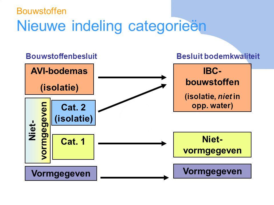 Bouwstoffen Nieuwe indeling categorieën AVI-bodemas (isolatie) Cat. 1 Vormgegeven Cat. 2 (isolatie) Niet- vormgegeven IBC- bouwstoffen (isolatie, niet