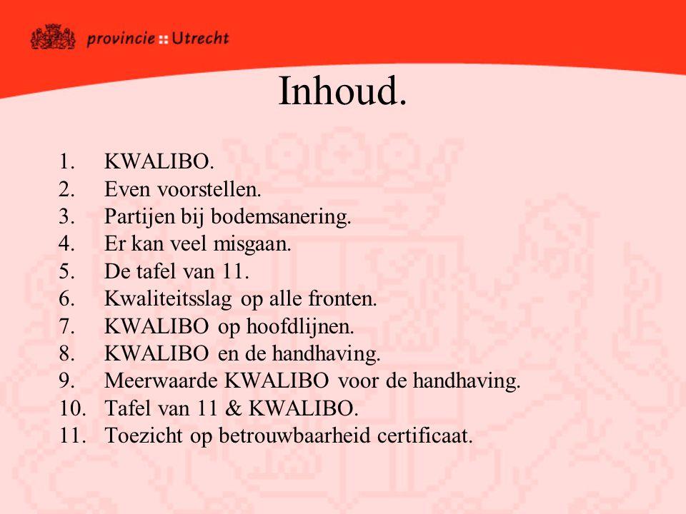 Tafel van 11 & KWALIBO (erkenningsregeling) Instrument: 11 dimensies voor naleving.