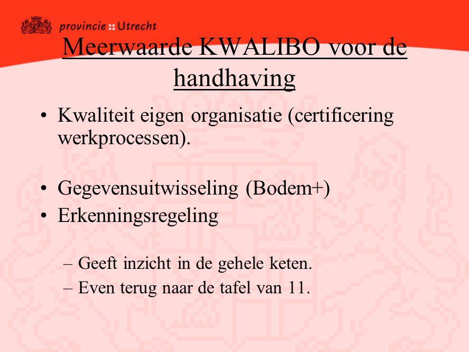 Meerwaarde KWALIBO voor de handhaving Kwaliteit eigen organisatie (certificering werkprocessen).