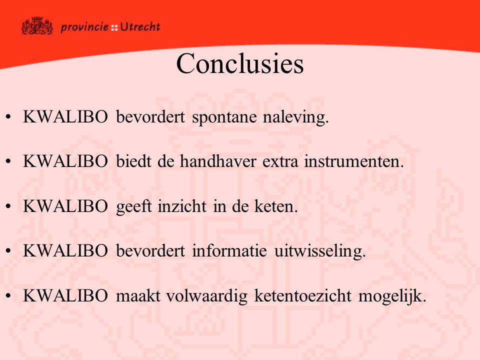 Conclusies KWALIBO bevordert spontane naleving.KWALIBO biedt de handhaver extra instrumenten.