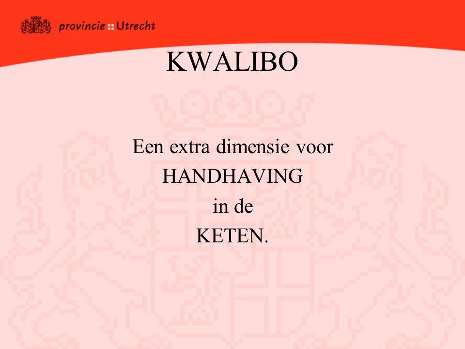 KWALIBO Een extra dimensie voor HANDHAVING in de KETEN.