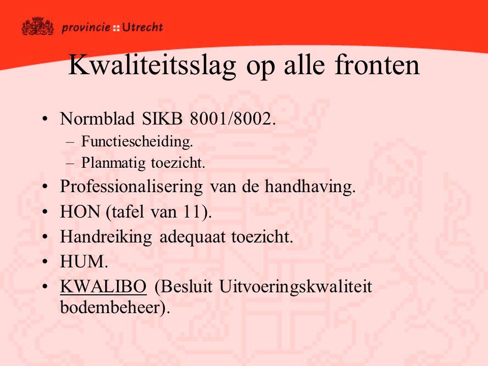 Kwaliteitsslag op alle fronten Normblad SIKB 8001/8002.