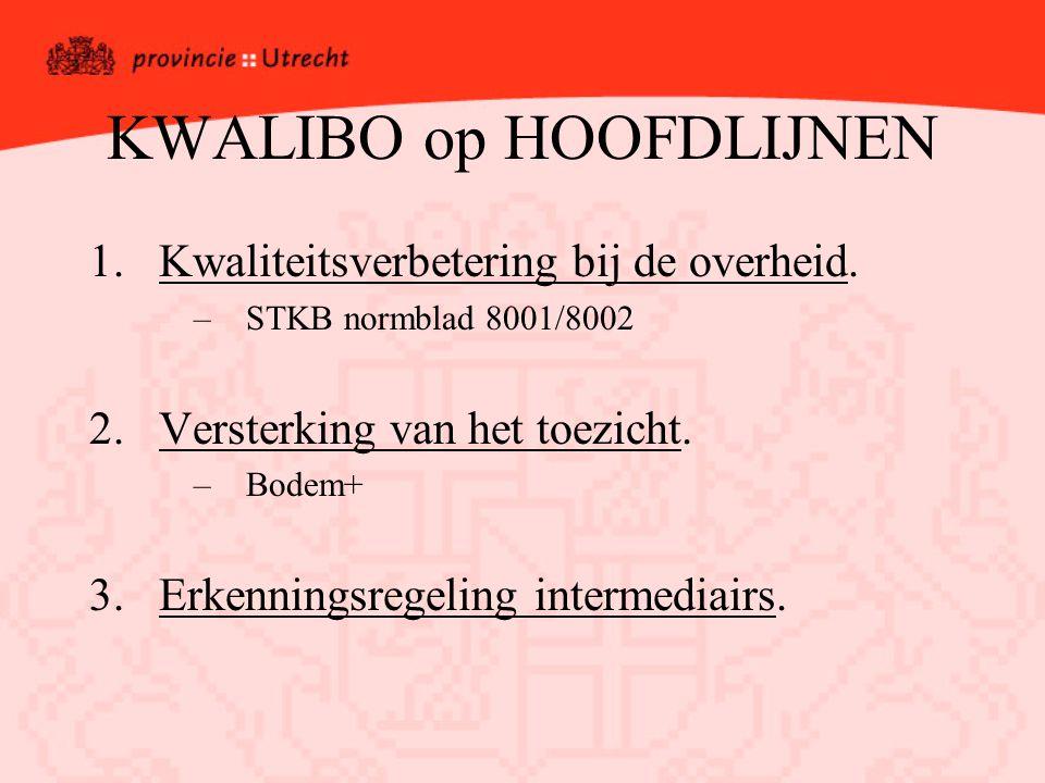 KWALIBO en de handhaving Doel:waarborgen kwaliteit bodembeheer in de keten.