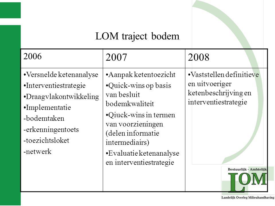 LOM traject bodem 2006 20072008 Versnelde ketenanalyse Interventiestrategie Draagvlakontwikkeling Implementatie -bodemtaken -erkenningentoets -toezich