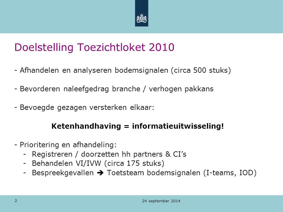 2 24 september 2014 Doelstelling Toezichtloket 2010 - Afhandelen en analyseren bodemsignalen (circa 500 stuks) - Bevorderen naleefgedrag branche / ver