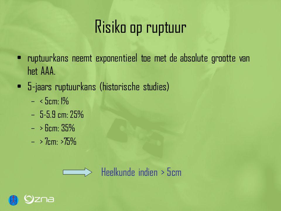 Risiko op ruptuur ruptuurkans neemt exponentieel toe met de absolute grootte van het AAA. 5-jaars ruptuurkans (historische studies) –< 5cm: 1% –5-5.9
