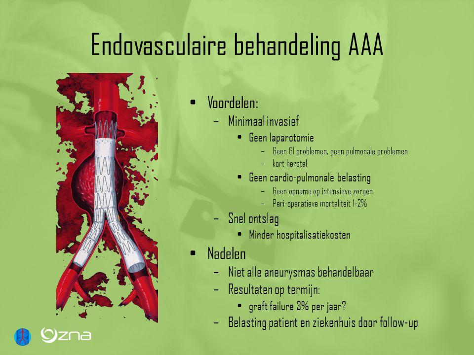 Endovasculaire behandeling AAA Voordelen: –Minimaal invasief Geen laparotomie –Geen GI problemen, geen pulmonale problemen –kort herstel Geen cardio-p