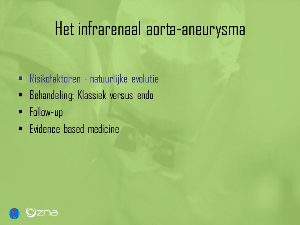 Het infrarenaal aorta-aneurysma Risikofaktoren - natuurlijke evolutie Behandeling: Klassiek versus endo Follow-up Evidence based medicine