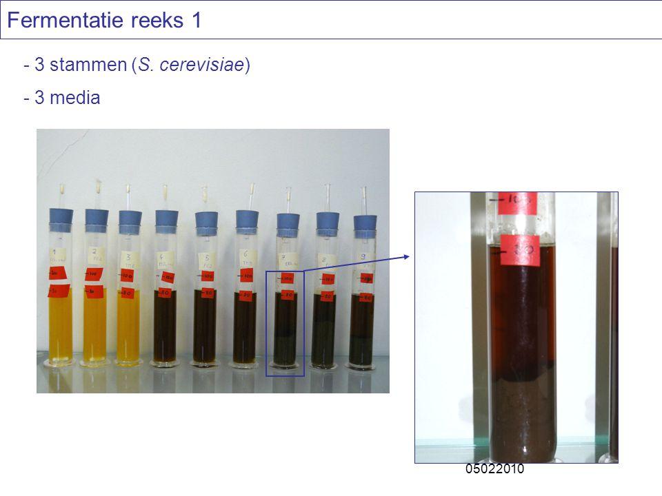 Fermentatie reeks 1 - 3 stammen (S. cerevisiae) - 3 media 05022010