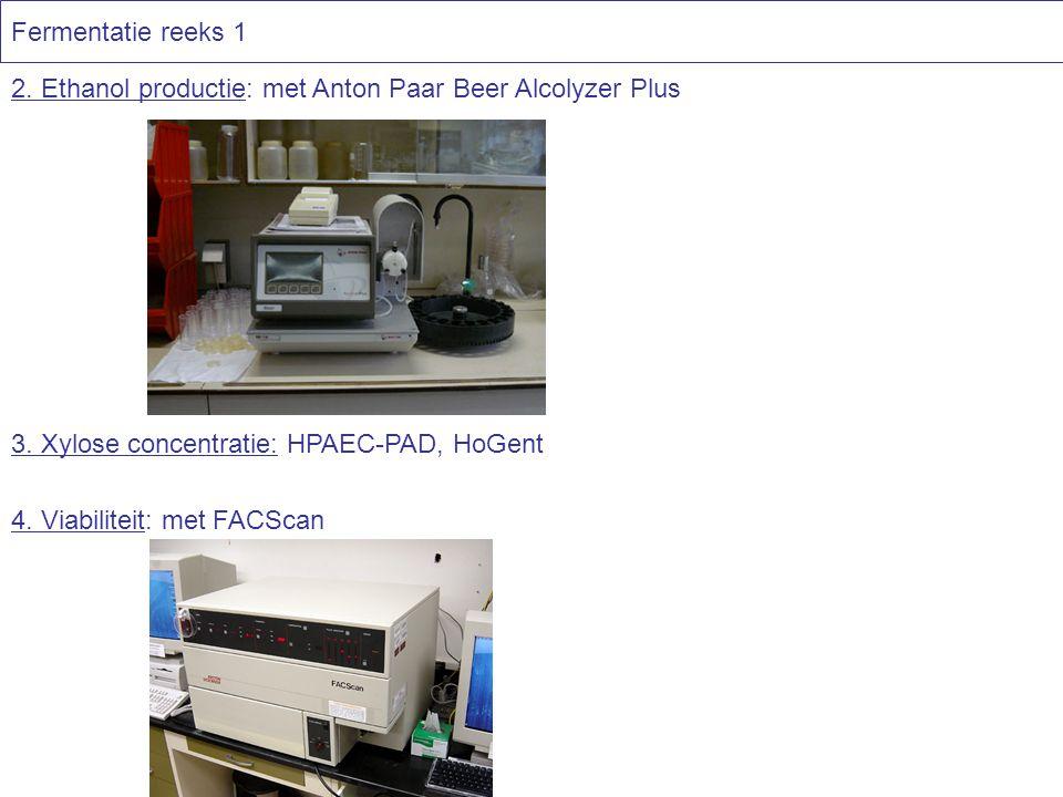 Fermentatie reeks 1 2. Ethanol productie: met Anton Paar Beer Alcolyzer Plus 4. Viabiliteit: met FACScan 3. Xylose concentratie: HPAEC-PAD, HoGent