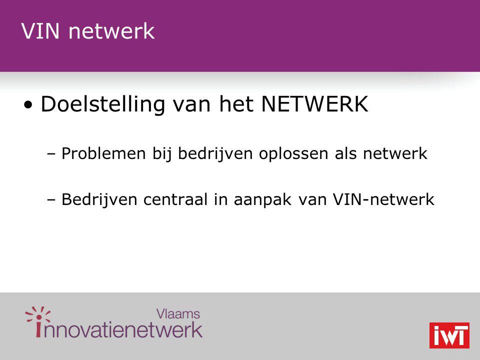 VIN netwerk Doelstelling van het NETWERK –Problemen bij bedrijven oplossen als netwerk –Bedrijven centraal in aanpak van VIN-netwerk