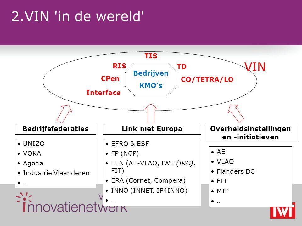 2.VIN in de wereld Bedrijven KMO s RIS TIS TD Interface CPen CO/TETRA/LO VIN Link met EuropaOverheidsinstellingen en -initiatieven EFRO & ESF FP (NCP) EEN (AE-VLAO, IWT (IRC), FIT) ERA (Cornet, Compera) INNO (INNET, IP4INNO) … UNIZO VOKA Agoria Industrie Vlaanderen … AE VLAO Flanders DC FIT MIP … Bedrijfsfederaties