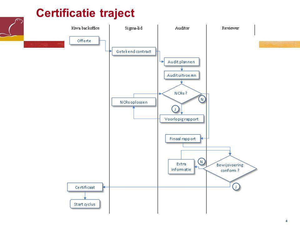 Certificatie traject 4