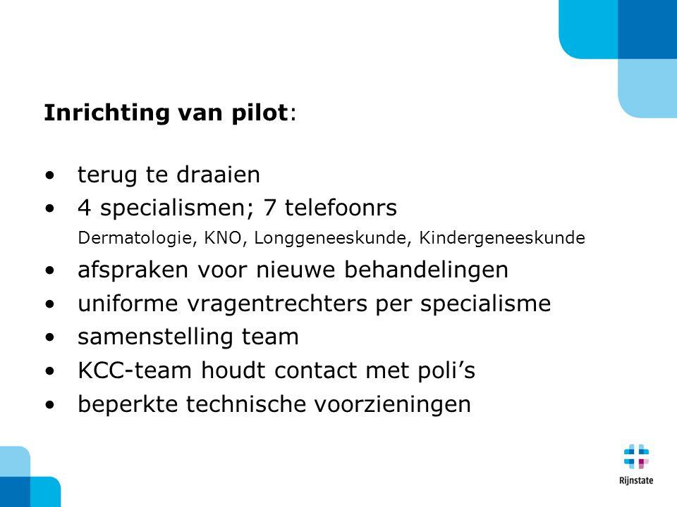 Inrichting van pilot: terug te draaien 4 specialismen; 7 telefoonrs Dermatologie, KNO, Longgeneeskunde, Kindergeneeskunde afspraken voor nieuwe behand
