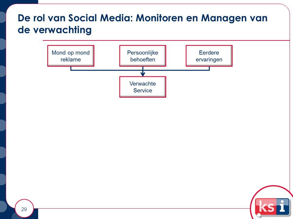 De rol van Social Media: Monitoren en Managen van de verwachting 29