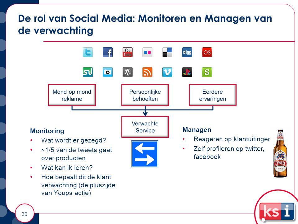 De rol van Social Media: Monitoren en Managen van de verwachting Monitoring Wat wordt er gezegd.