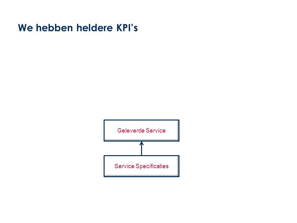 Geleverde Service We hebben heldere KPI's Service Specificaties