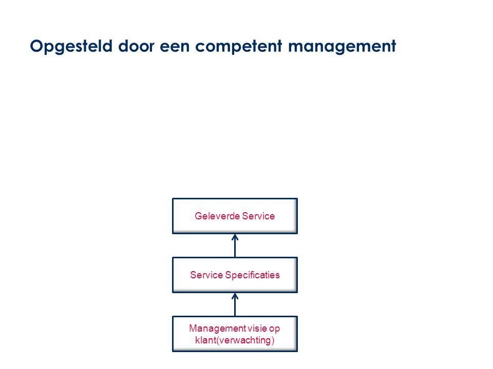 Geleverde Service Opgesteld door een competent management Management visie op klant(verwachting) Service Specificaties