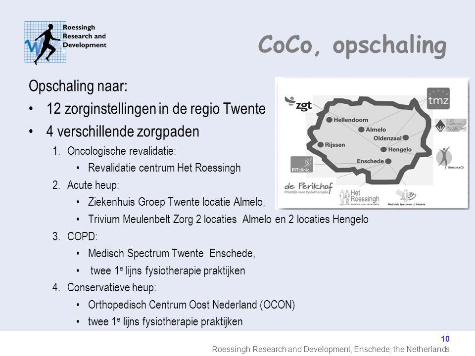 Roessingh Research and Development, Enschede, the Netherlands Opschaling naar: 12 zorginstellingen in de regio Twente 4 verschillende zorgpaden 1.Onco