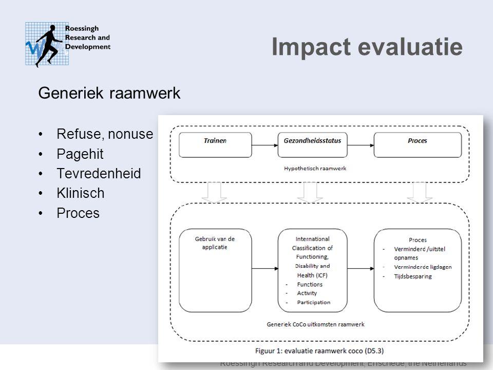 Roessingh Research and Development, Enschede, the Netherlands Impact evaluatie Generiek raamwerk Refuse, nonuse Pagehit Tevredenheid Klinisch Proces 1