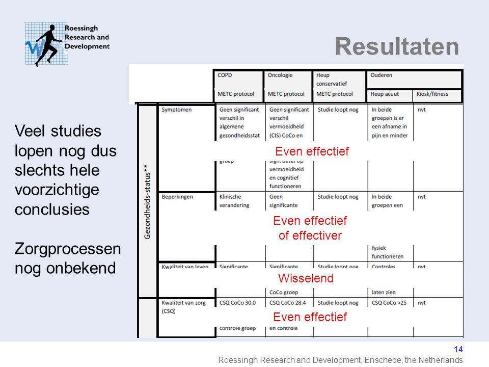 Roessingh Research and Development, Enschede, the Netherlands Resultaten 14 Even effectief of effectiver Veel studies lopen nog dus slechts hele voorzichtige conclusies Zorgprocessen nog onbekend Wisselend Even effectief