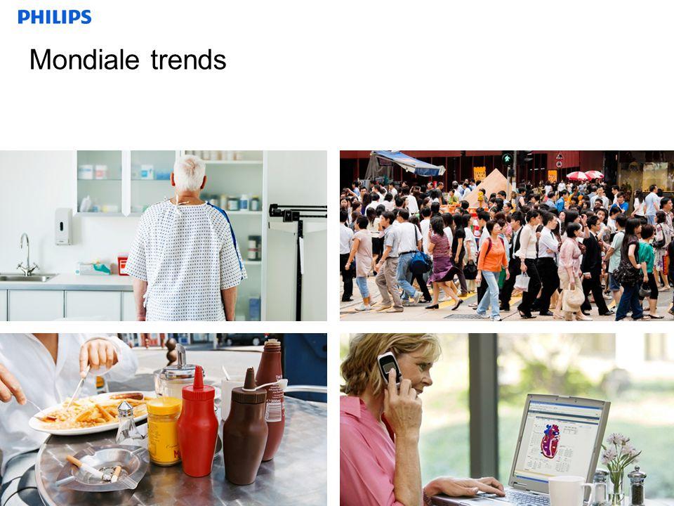 Mondiale trends