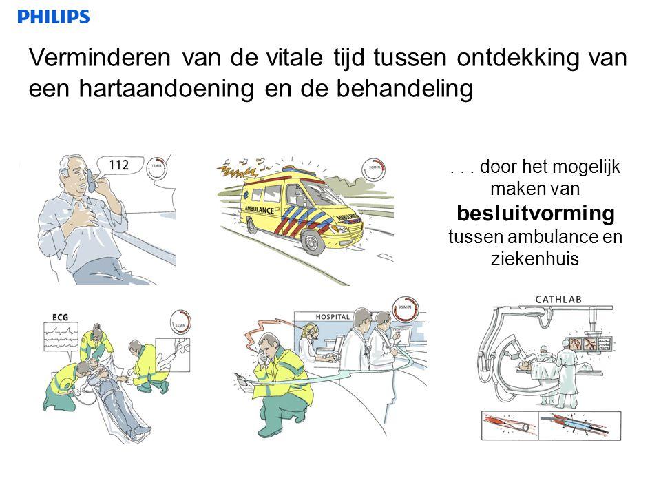 ... door het mogelijk maken van besluitvorming tussen ambulance en ziekenhuis Verminderen van de vitale tijd tussen ontdekking van een hartaandoening