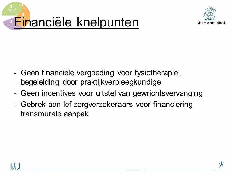 Financiële knelpunten -Geen financiële vergoeding voor fysiotherapie, begeleiding door praktijkverpleegkundige -Geen incentives voor uitstel van gewri
