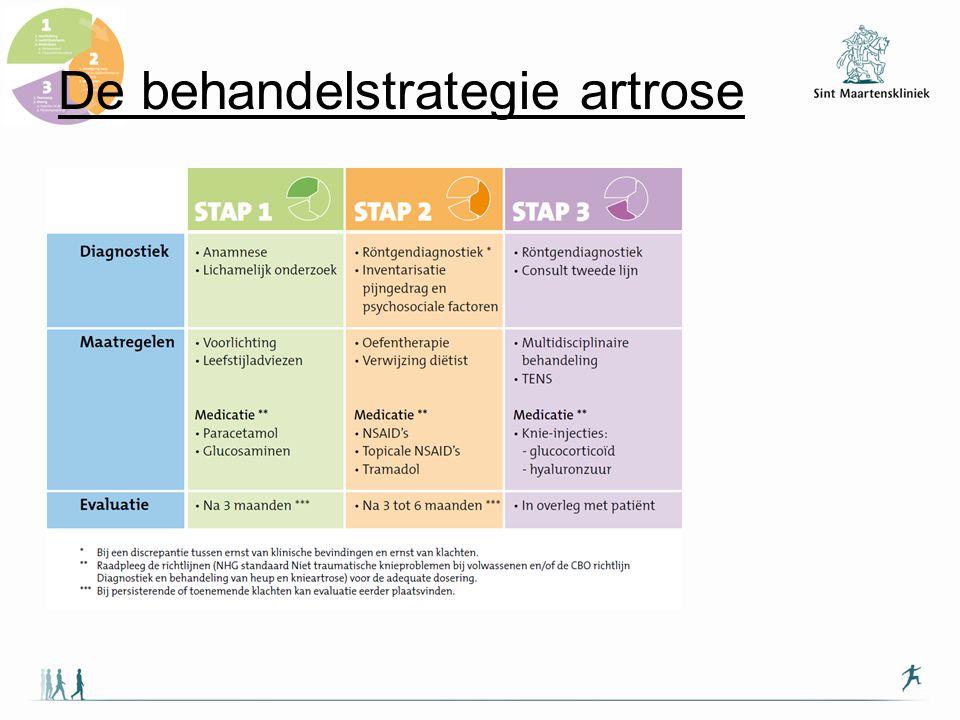 De behandelstrategie artrose