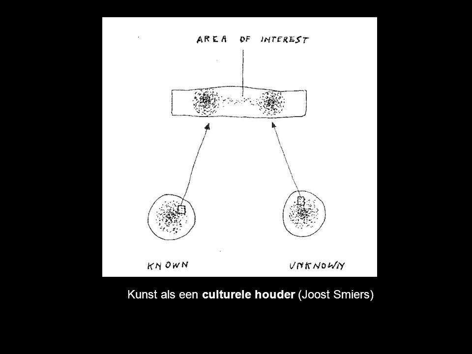 Kunst en kennis Bewuste kennis, wetenschappelijke vormen van kennis, herkenbare kaders en referenties Fantasie, intuitie, Het onbekende, het individuele en collectieve onbewustzijn.