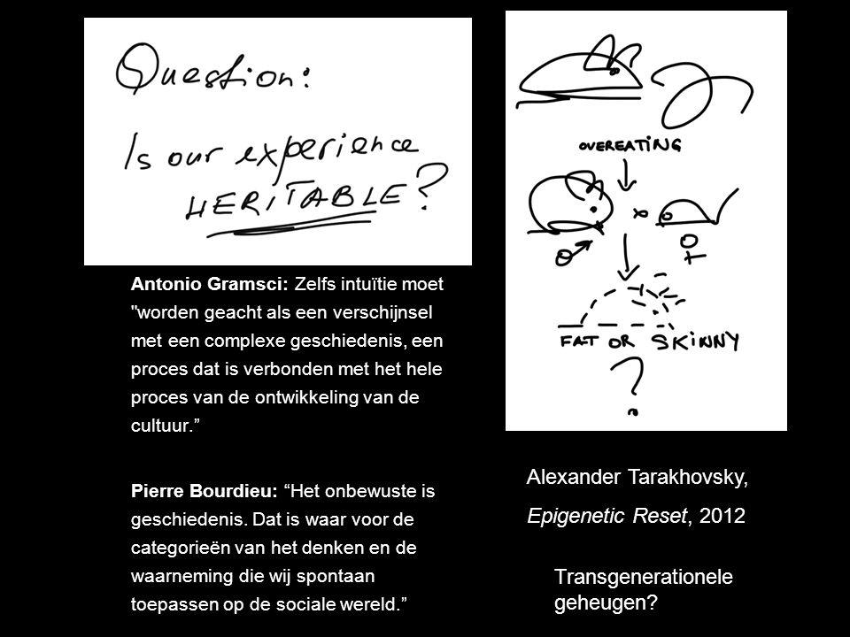 Antonio Gramsci: Zelfs intuïtie moet worden geacht als een verschijnsel met een complexe geschiedenis, een proces dat is verbonden met het hele proces van de ontwikkeling van de cultuur. Pierre Bourdieu: Het onbewuste is geschiedenis.