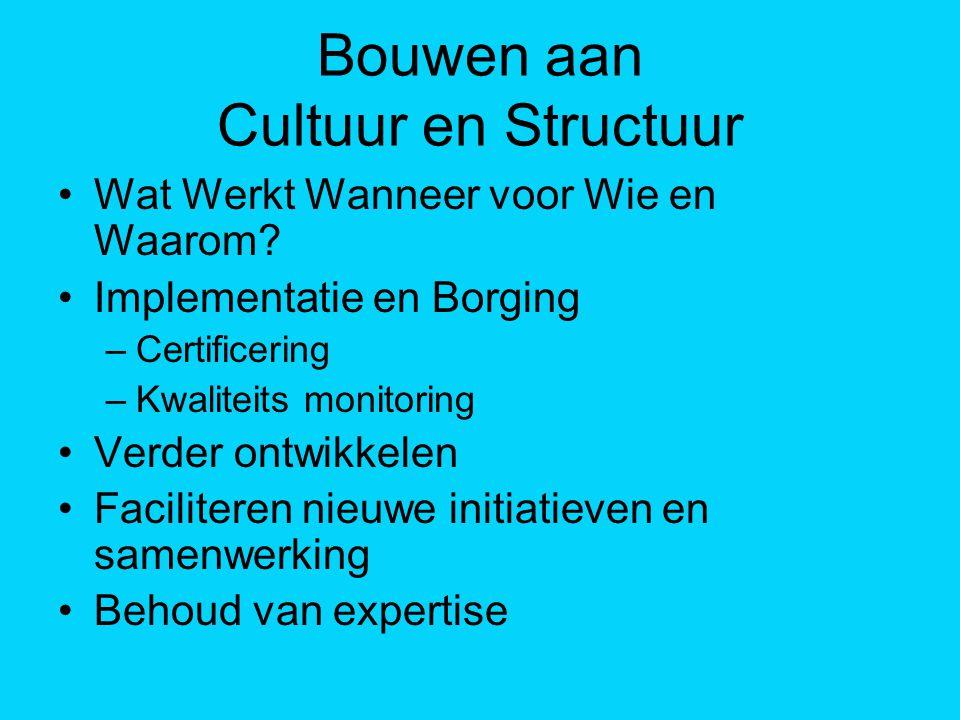 Bouwen aan Cultuur en Structuur Wat Werkt Wanneer voor Wie en Waarom? Implementatie en Borging –Certificering –Kwaliteits monitoring Verder ontwikkele