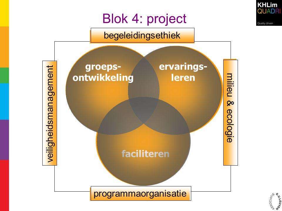 Blok 4: project faciliteren groeps- ontwikkeling ervarings- leren begeleidingsethiek programmaorganisatie milieu & ecologie veiligheidsmanagement