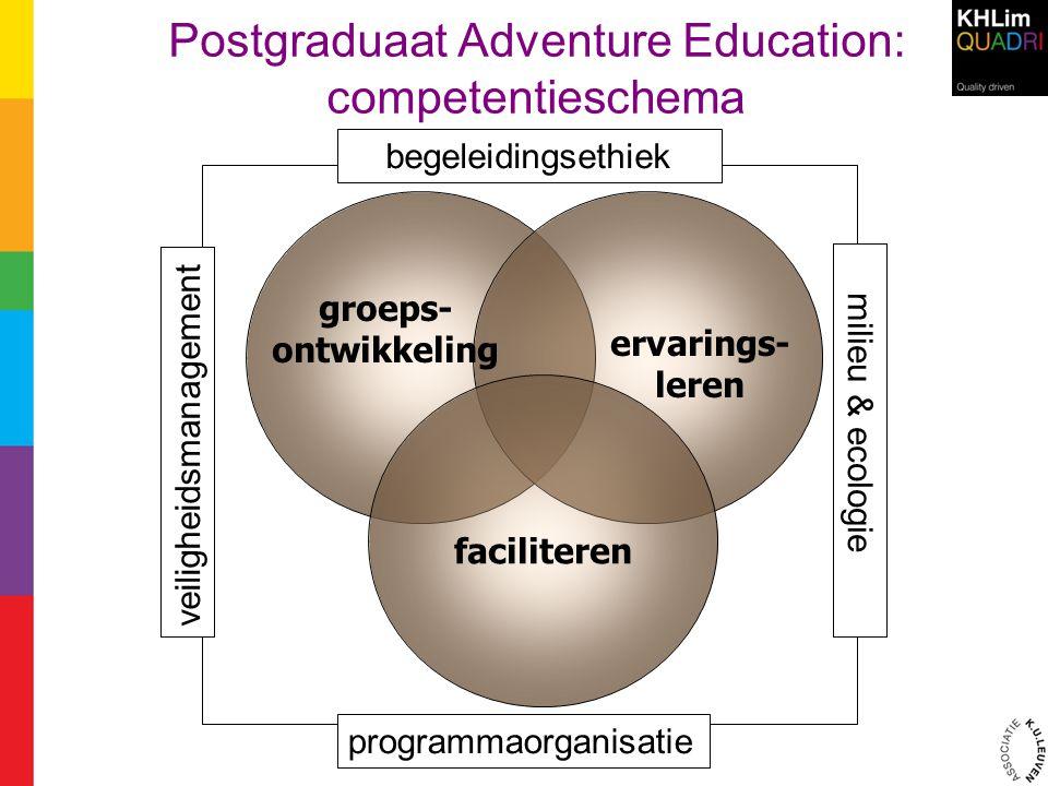Postgraduaat Adventure Education: competentieschema groeps- ontwikkeling ervarings- leren faciliteren begeleidingsethiek programmaorganisatie milieu &