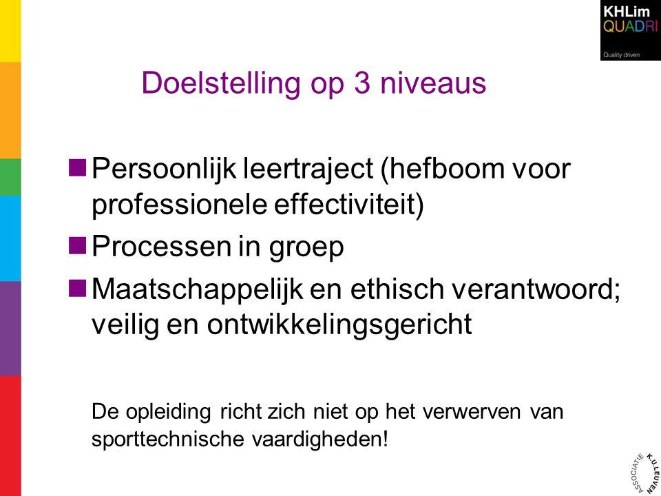 Literatuur Teksten per module (verwerking in ZSO):  vooral artikels  vooral Nederlandstalig  te lezen.