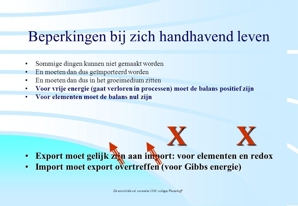 De microbiële cel, november 2008: colleges Westerhoff Beperkingen bij zich handhavend leven Sommige dingen kunnen niet gemaakt worden En moeten dan du