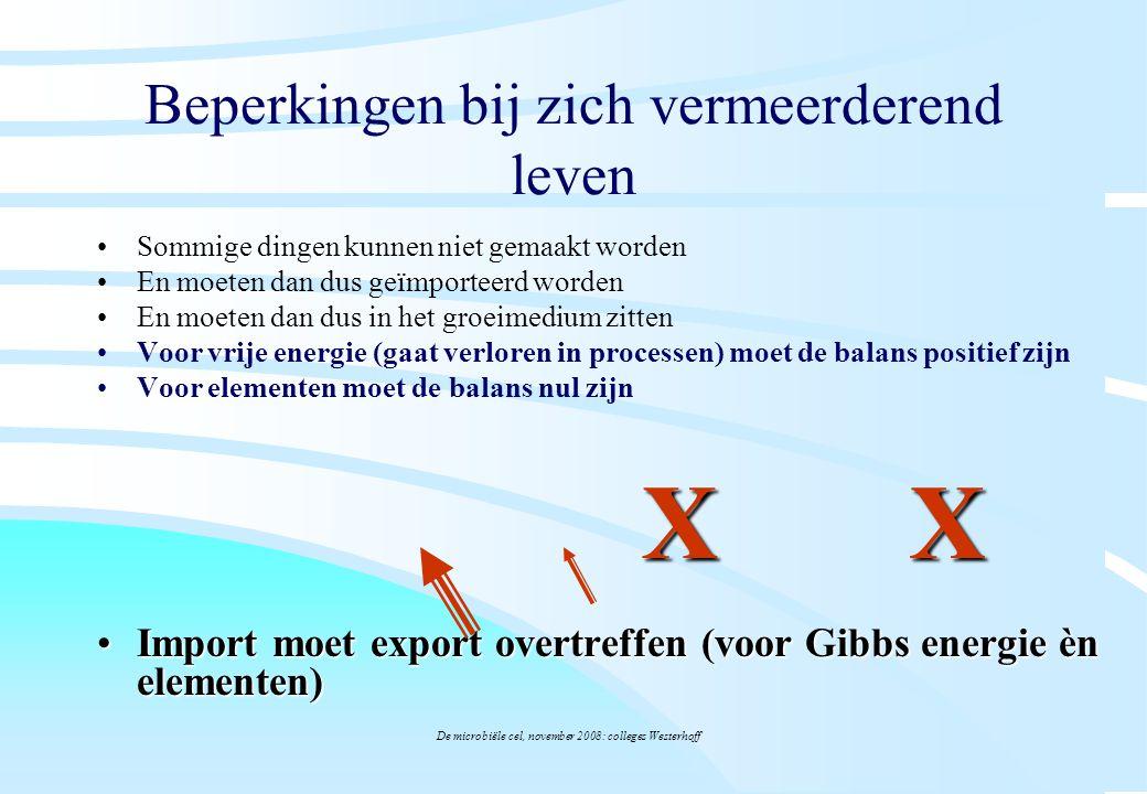 De microbiële cel, november 2008: colleges Westerhoff Beperkingen bij zich vermeerderend leven Sommige dingen kunnen niet gemaakt worden En moeten dan