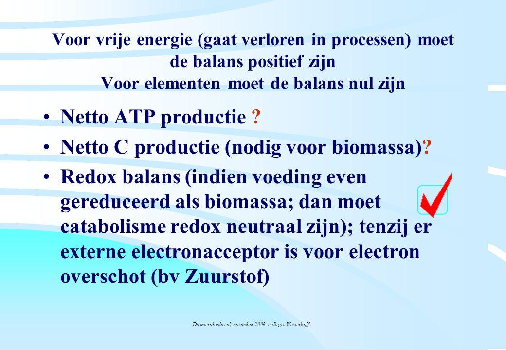 De microbiële cel, november 2008: colleges Westerhoff Voor vrije energie (gaat verloren in processen) moet de balans positief zijn Voor elementen moet