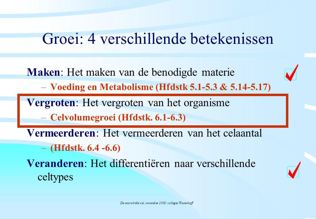 De microbiële cel, november 2008: colleges Westerhoff Groei: 4 verschillende betekenissen Maken: Het maken van de benodigde materie –Voeding en Metabo
