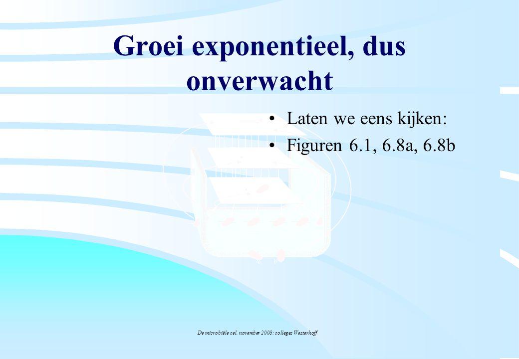De microbiële cel, november 2008: colleges Westerhoff Groei exponentieel, dus onverwacht Laten we eens kijken: Figuren 6.1, 6.8a, 6.8b
