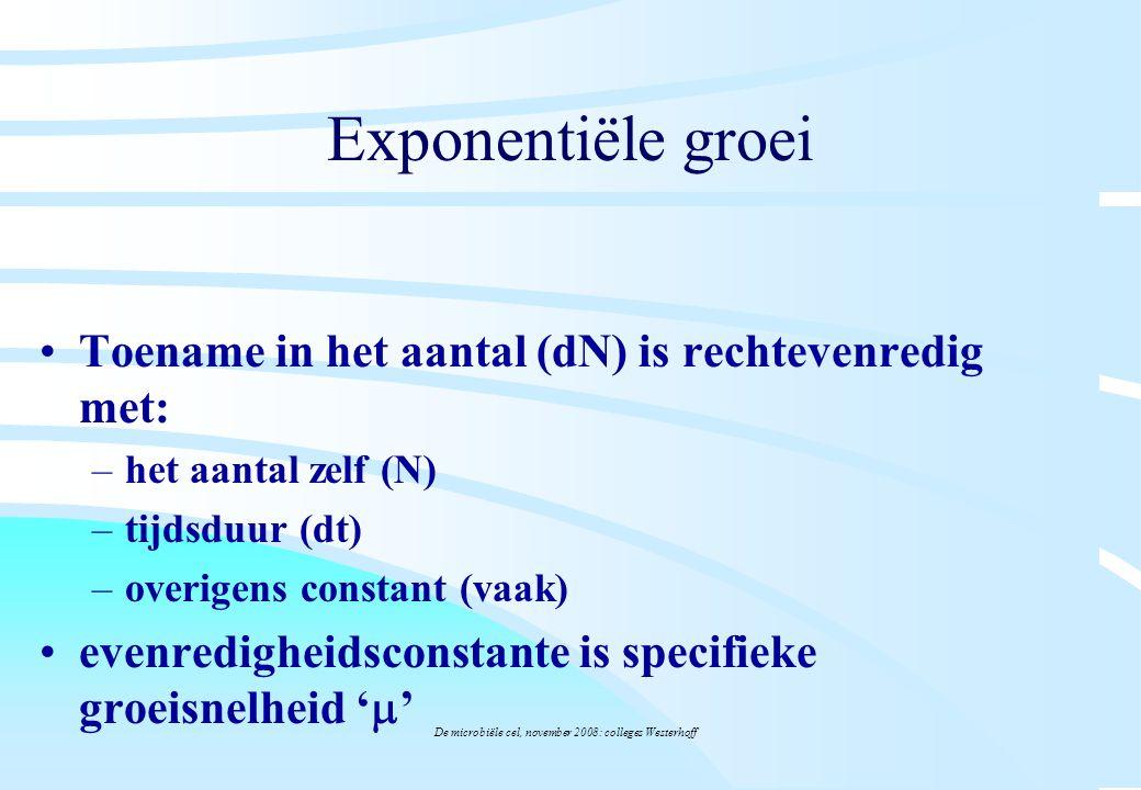 De microbiële cel, november 2008: colleges Westerhoff Exponentiële groei Toename in het aantal (dN) is rechtevenredig met: –het aantal zelf (N) –tijds