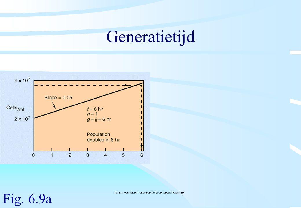 De microbiële cel, november 2008: colleges Westerhoff Generatietijd Fig. 6.9a
