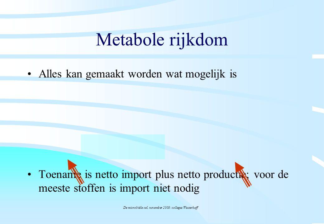 De microbiële cel, november 2008: colleges Westerhoff Metabole rijkdom Alles kan gemaakt worden wat mogelijk is Toename is netto import plus netto pro
