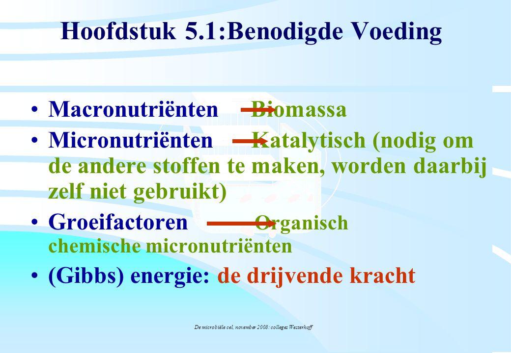 De microbiële cel, november 2008: colleges Westerhoff Hoofdstuk 5.1:Benodigde Voeding Macronutriënten Biomassa Micronutriënten Katalytisch (nodig om d