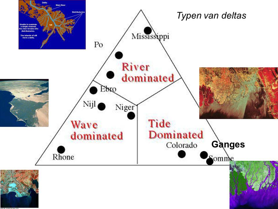 Typen van deltas Ganges