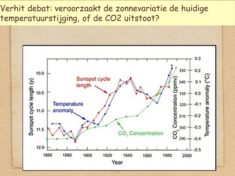 16 Verhit debat: veroorzaakt de zonnevariatie de huidige temperatuurstijging, of de CO2 uitstoot