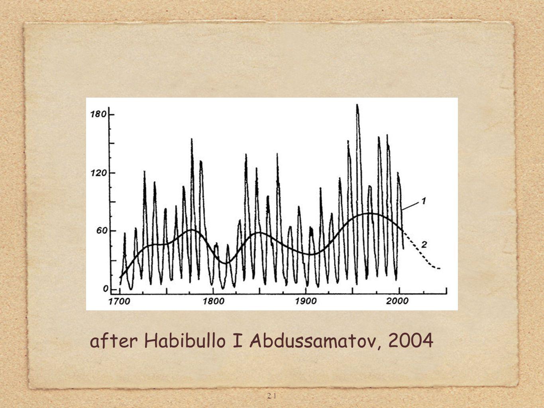21 after Habibullo I Abdussamatov, 2004
