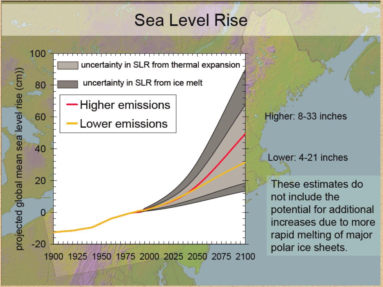 10 3.Klimaatmodellen van de toekomst