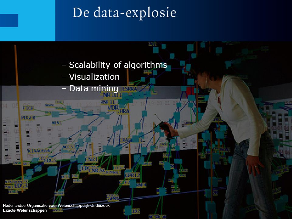 No rights can be claimed from this presentation Nederlandse Organisatie voor Wetenschappelijk Onderzoek –Scalability of algorithms –Visualization –Data mining Nederlandse Organisatie voor Wetenschappelijk Onderzoek Exacte Wetenschappen